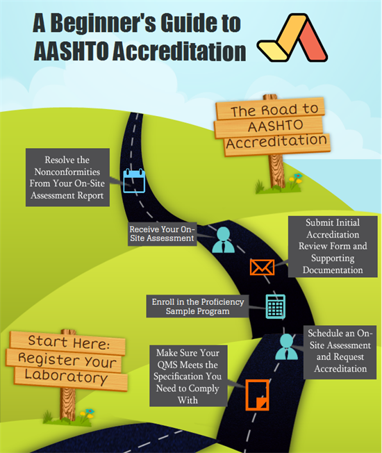A-Beginners-Guide-to-AASHTO-Accreditation-Image